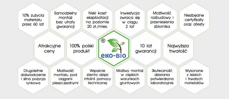 eko bio diagram
