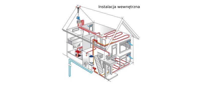 schemat instalacje wewnetrzne